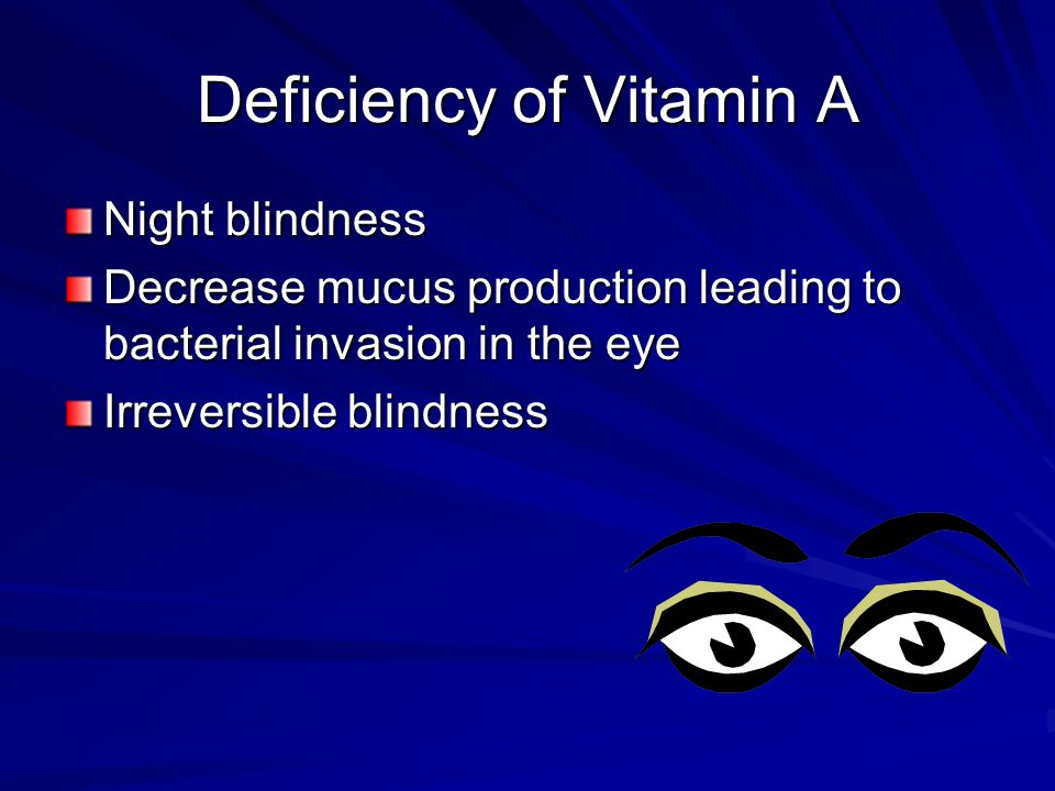 Deficiency of Vitamin A Night blindness Decrease mucus production leading to bacterial invasion in the eye Irreversible blindness