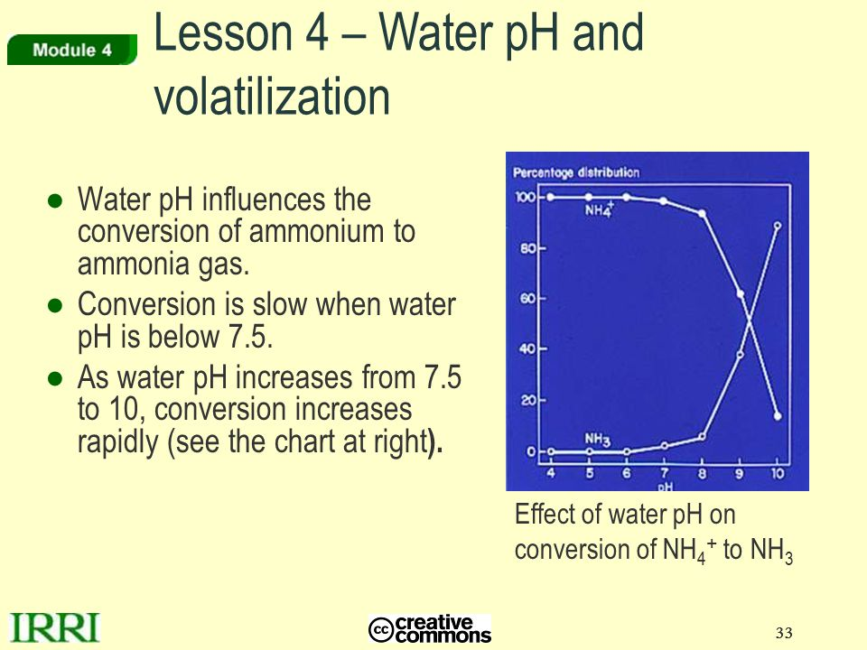 33 ●Water pH influences the conversion of ammonium to ammonia gas. ●Conversion is slow when water pH is below 7.5. ●As water pH increases from 7.5 to