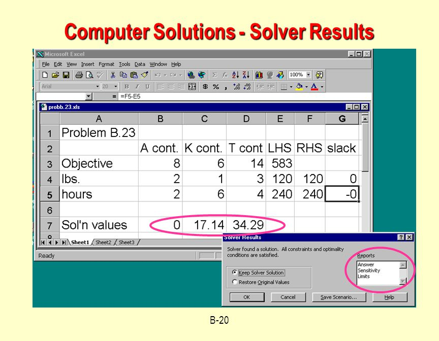 B-20 Computer Solutions - Solver Results