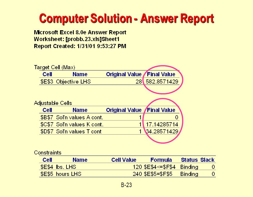 B-23 Computer Solution - Answer Report
