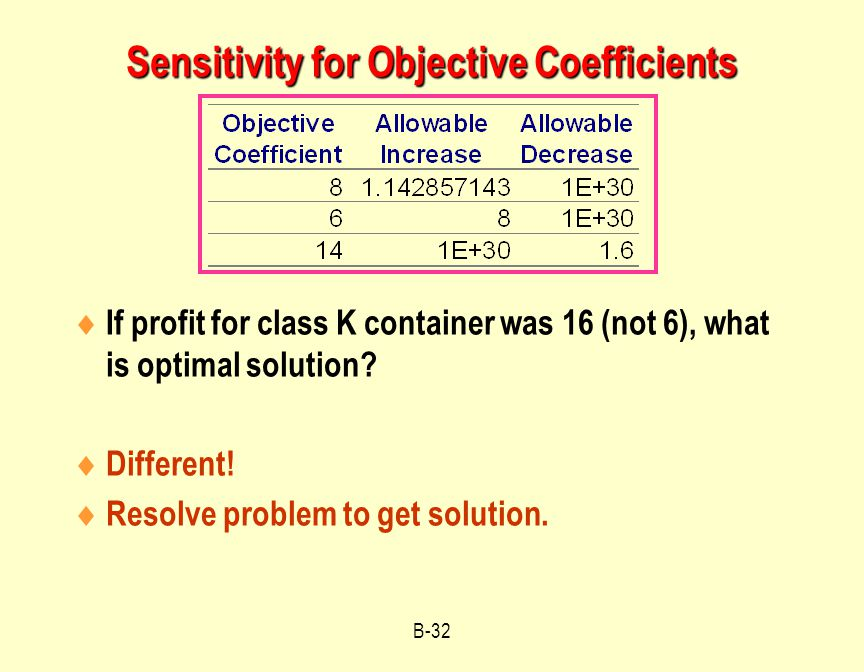 B-32 Sensitivity for Objective Coefficients  If profit for class K container was 16 (not 6), what is optimal solution.