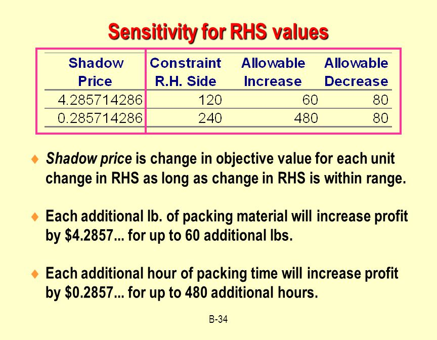 B-34 Sensitivity for RHS values  Shadow price is change in objective value for each unit change in RHS as long as change in RHS is within range.