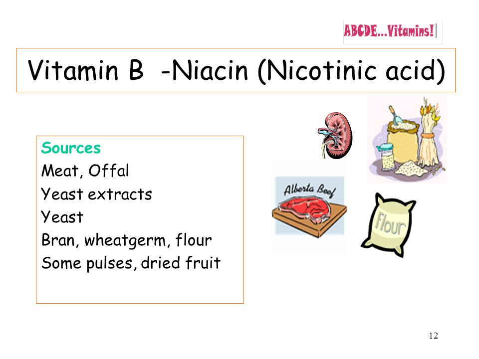 12 Vitamin B -Niacin (Nicotinic acid) Sources Meat, Offal Yeast extracts Yeast Bran, wheatgerm, flour Some pulses, dried fruit