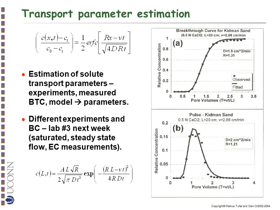 Copyright© Markus Tuller and Dani Or2002-2004 Transport parameter estimation  Estimation of solute transport parameters – experiments, measured BTC,
