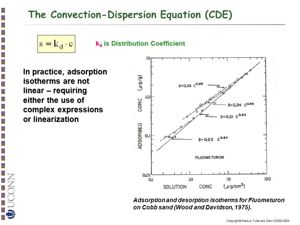 Copyright© Markus Tuller and Dani Or2002-2004 The Convection-Dispersion Equation (CDE) k d is Distribution Coefficient In practice, adsorption isother
