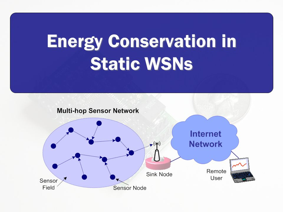 Energy Conservation in Static WSNs