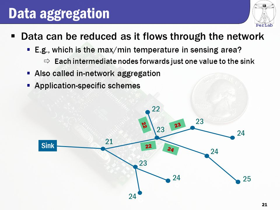 PerLab Data aggregation  Data can be reduced as it flows through the network  E.g., which is the max/min temperature in sensing area.