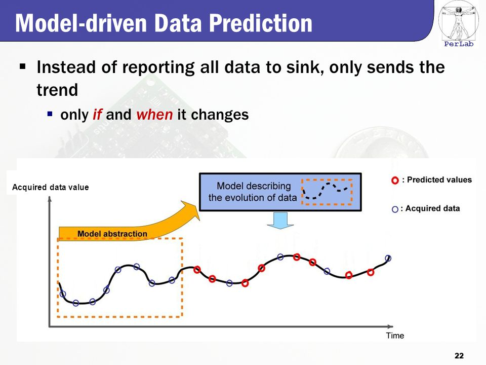 PerLab Model-driven Data Prediction  Instead of reporting all data to sink, only sends the trend  only if and when it changes Acquired data value 22