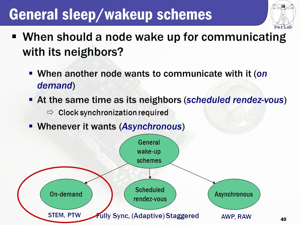 PerLab General sleep/wakeup schemes  When should a node wake up for communicating with its neighbors.
