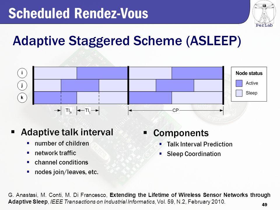 PerLab Scheduled Rendez-Vous  Adaptive talk interval  number of children  network traffic  channel conditions  nodes join/leaves, etc.