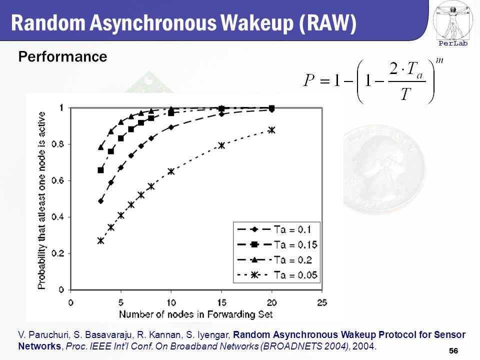 PerLab Random Asynchronous Wakeup (RAW) Performance V.