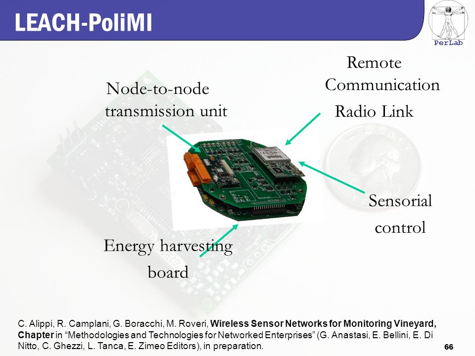 PerLab Remote Communication Radio Link Sensorial control Energy harvesting board Node-to-node transmission unit LEACH-PoliMI C.