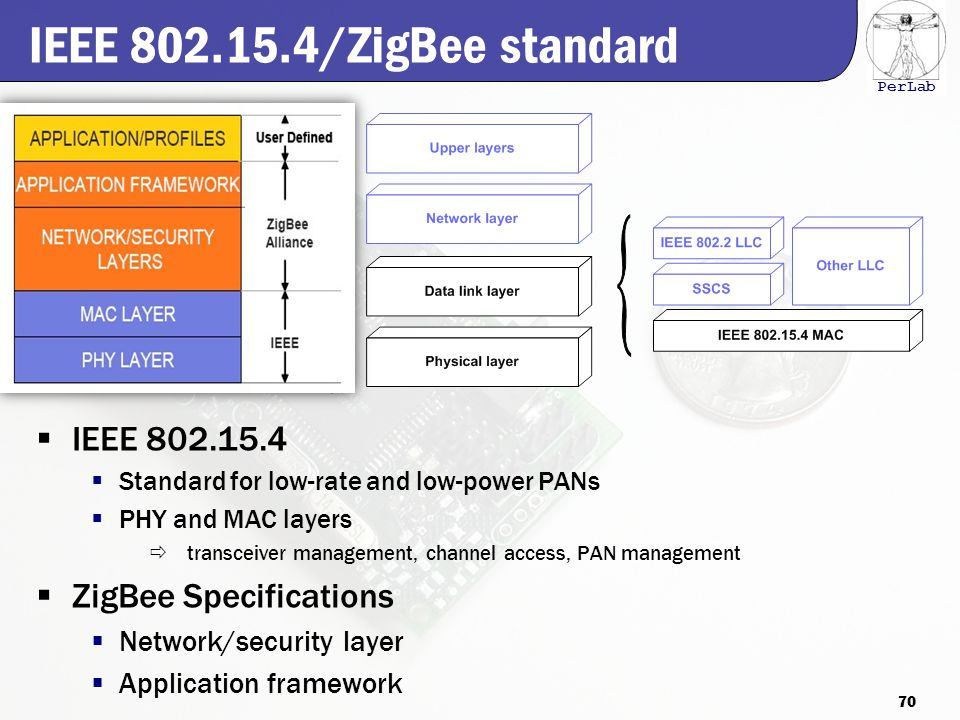 PerLab IEEE 802.15.4/ZigBee standard  IEEE 802.15.4  Standard for low-rate and low-power PANs  PHY and MAC layers  transceiver management, channel access, PAN management  ZigBee Specifications  Network/security layer  Application framework 70