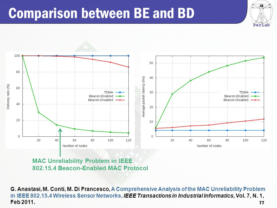 PerLab Comparison between BE and BD G. Anastasi, M.
