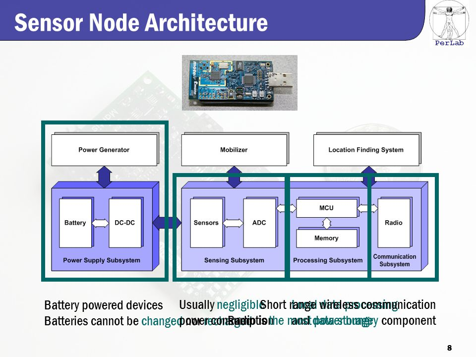 PerLab Mobility-based Energy Conservation Mobile Relay Mobility-based Approaches Mobile Sink Mobility-based schemes will be re-considered in the framework of WSNs with Mobile Nodes 19