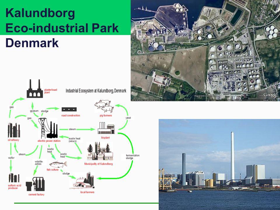Kalundborg Eco-industrial Park Denmark