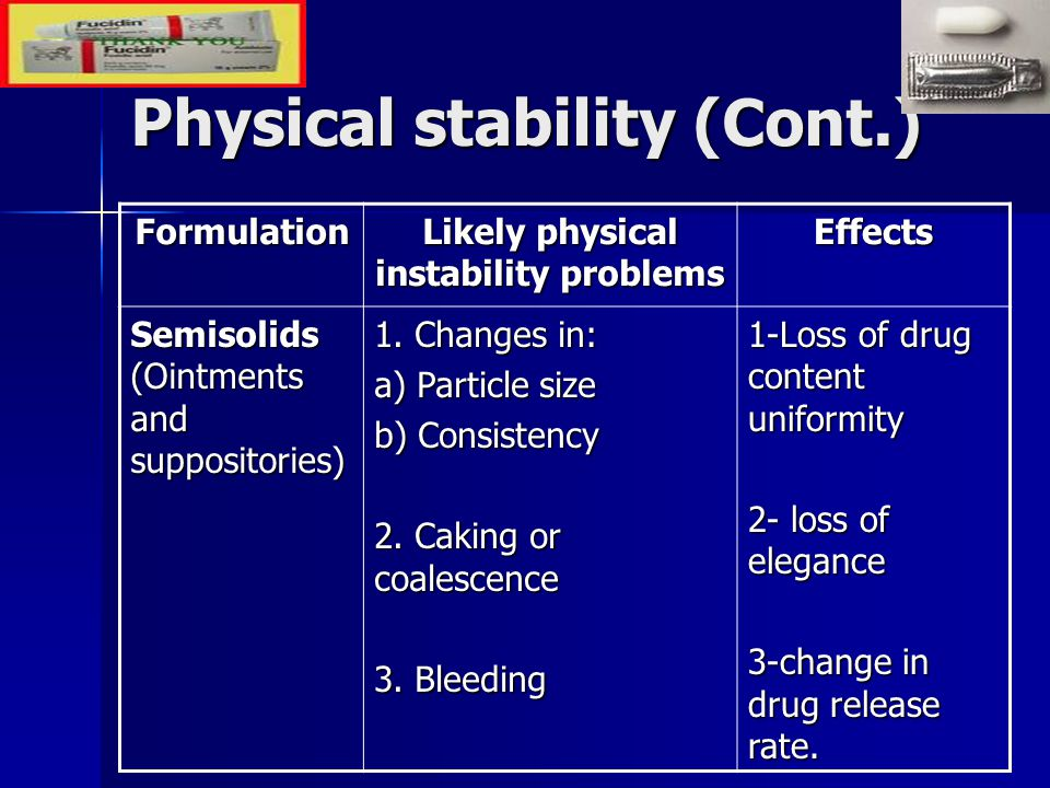 Formulation Likely physical instability problems Effects Semisolids (Ointments and suppositories) 1. Changes in: a) Particle size b) Consistency 2. Ca
