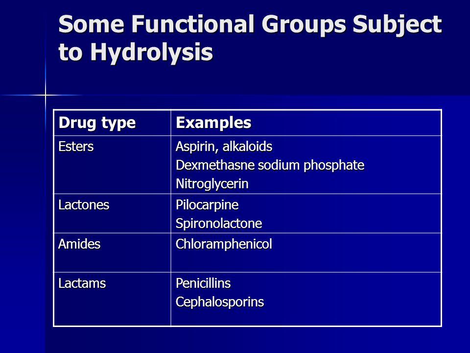 Some Functional Groups Subject to Hydrolysis Drug type Examples Esters Aspirin, alkaloids Dexmethasne sodium phosphate Nitroglycerin LactonesPilocarpi