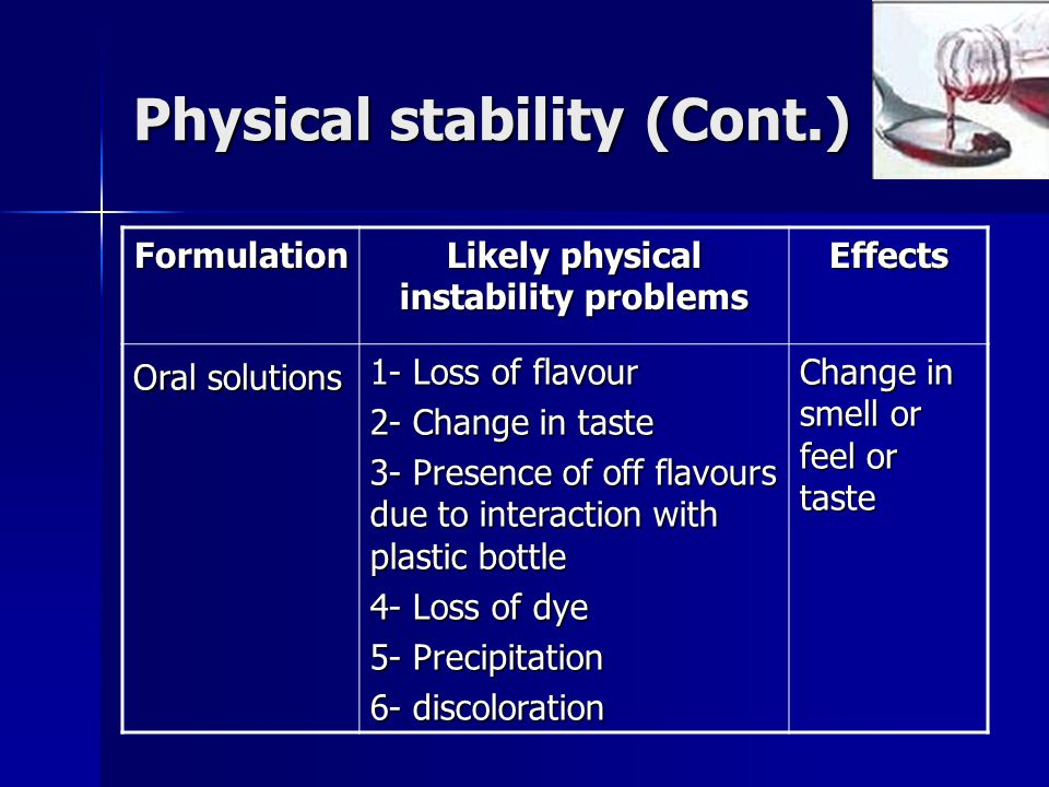 Physical stability (Cont.) Formulation Likely physical instability problems Effects Oral solutions 1- Loss of flavour 2- Change in taste 3- Presence o