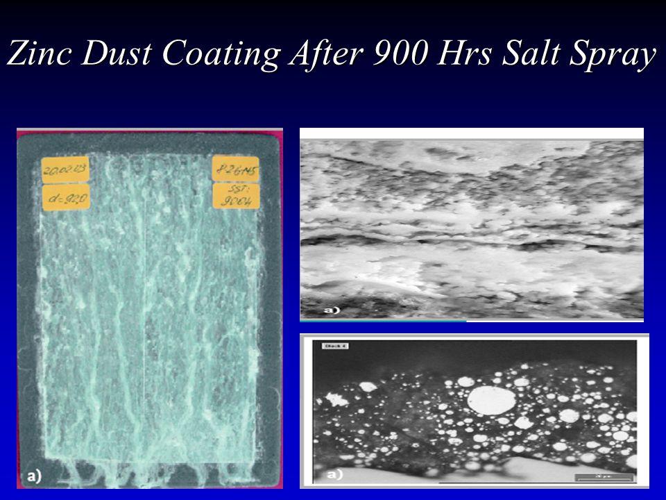 Zinc Dust Coating After 900 Hrs Salt Spray