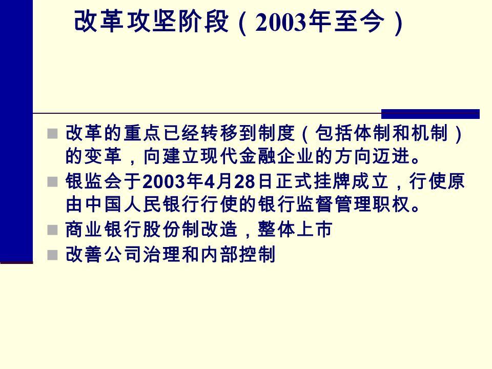 改革攻坚阶段( 2003 年至今) 改革的重点已经转移到制度(包括体制和机制) 的变革,向建立现代金融企业的方向迈进。 银监会于 2003 年 4 月 28 日正式挂牌成立,行使原 由中国人民银行行使的银行监督管理职权。 商业银行股份制改造,整体上市 改善公司治理和内部控制