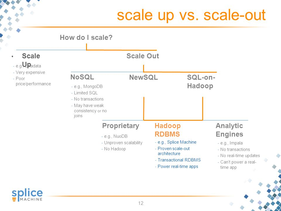 12 scale up vs.