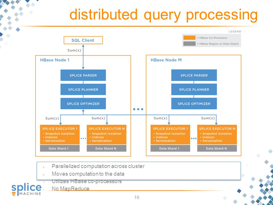16 distributed query processing Parallelized computation across cluster Moves computation to the data Utilizes HBase co-processors No MapReduce