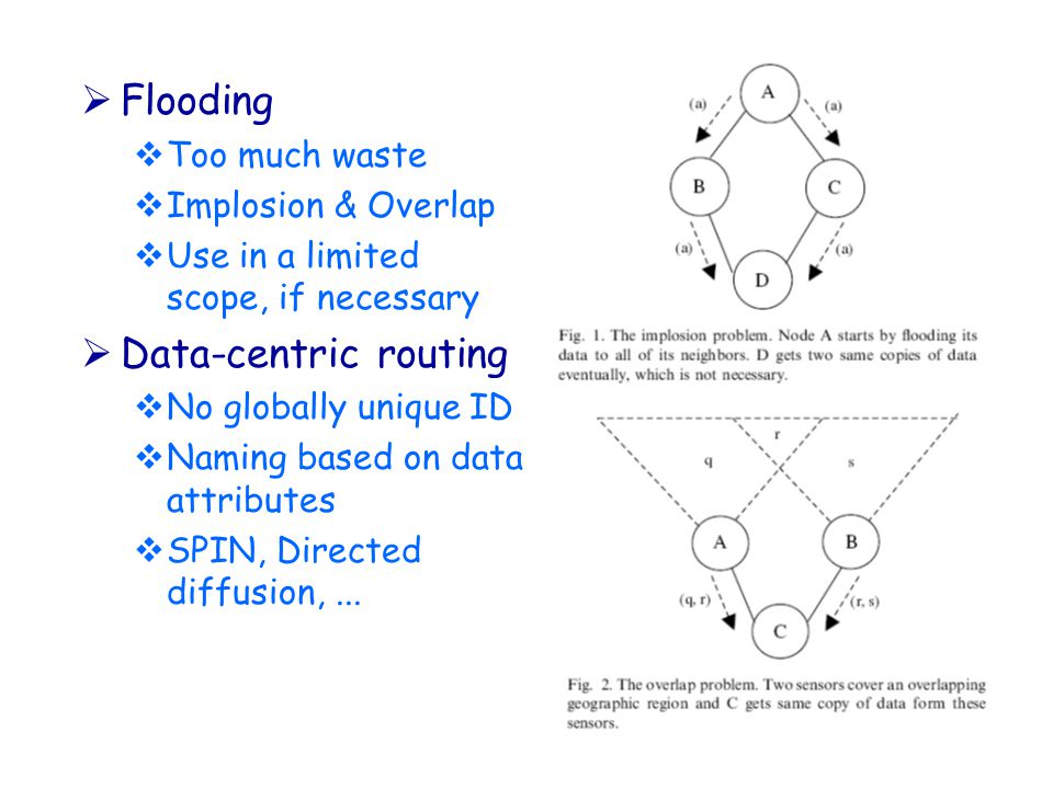  Flooding  Too much waste  Implosion & Overlap  Use in a limited scope, if necessary  Data-centric routing  No globally unique ID  Naming based on data attributes  SPIN, Directed diffusion,...