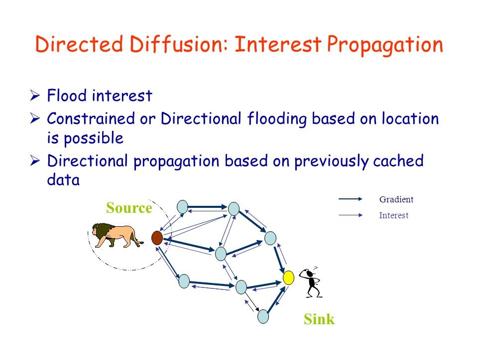 Directed Diffusion: Interest Propagation  Flood interest  Constrained or Directional flooding based on location is possible  Directional propagatio