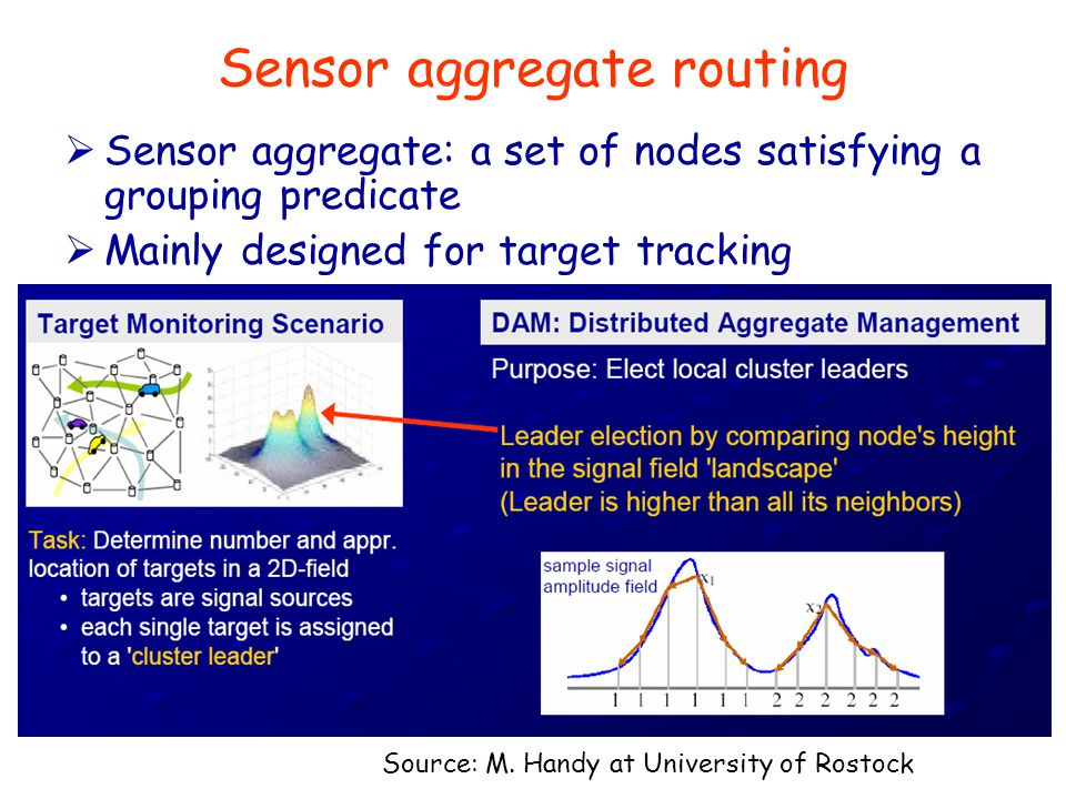 Sensor aggregate routing  Sensor aggregate: a set of nodes satisfying a grouping predicate  Mainly designed for target tracking Source: M. Handy at
