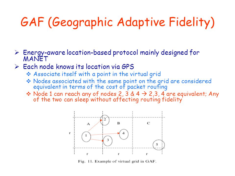 GAF (Geographic Adaptive Fidelity)  Energy-aware location-based protocol mainly designed for MANET  Each node knows its location via GPS  Associate itself with a point in the virtual grid  Nodes associated with the same point on the grid are considered equivalent in terms of the cost of packet routing  Node 1 can reach any of nodes 2, 3 & 4  2,3, 4 are equivalent; Any of the two can sleep without affecting routing fidelity