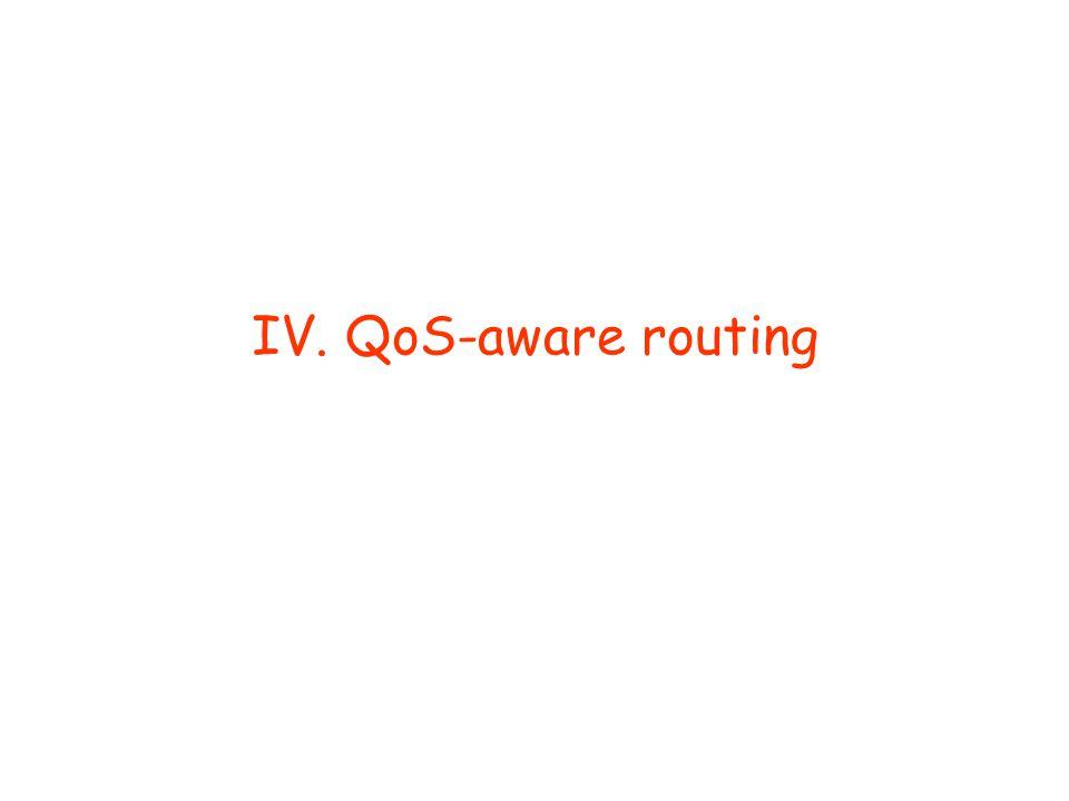 IV. QoS-aware routing