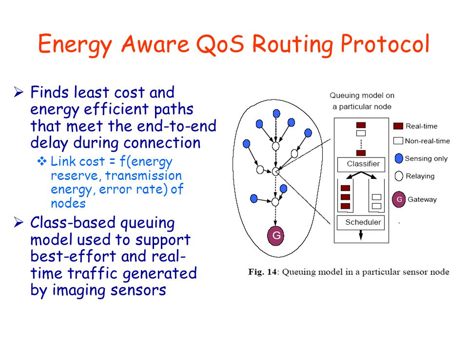 Energy Aware QoS Routing Protocol  Finds least cost and energy efficient paths that meet the end-to-end delay during connection  Link cost = f(energ