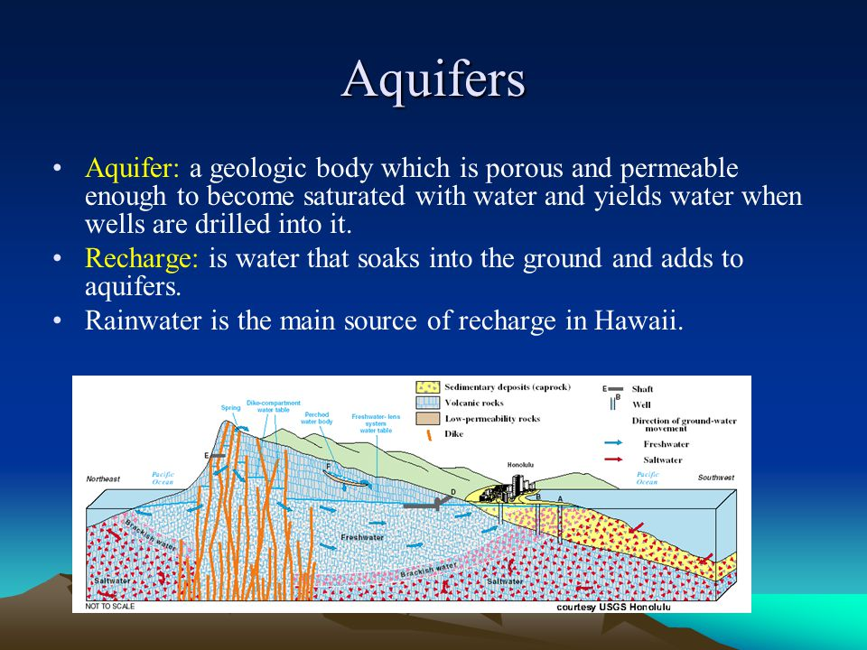 Aquifers Aquifer: a geologic body which is porous and permeable enough to become saturated with water and yields water when wells are drilled into it.