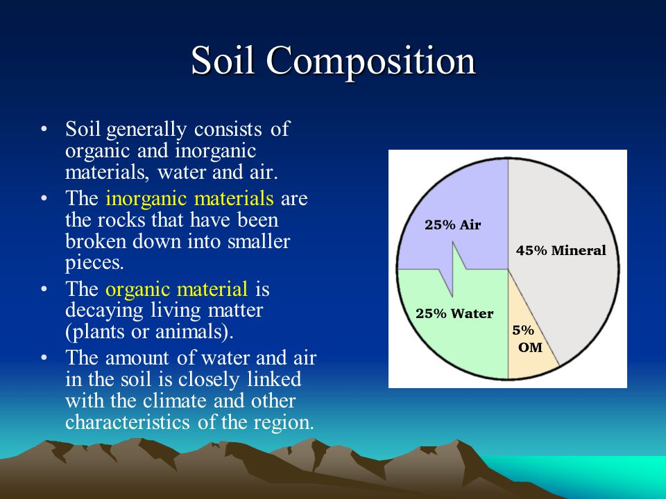 Soil Composition Soil generally consists of organic and inorganic materials, water and air. The inorganic materials are the rocks that have been broke