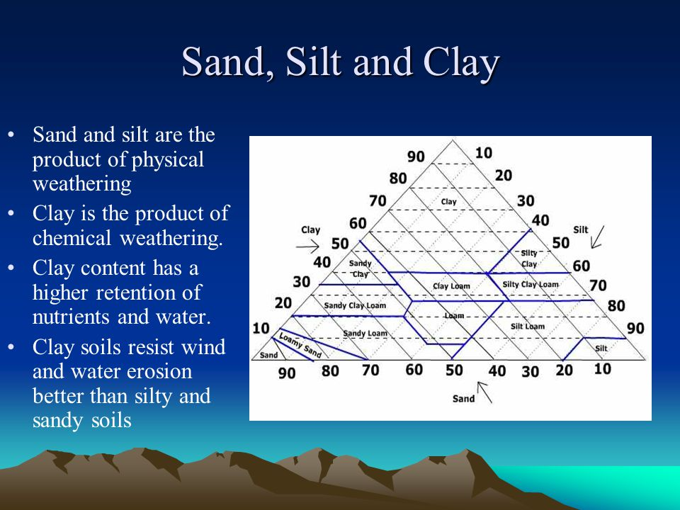 Sand, Silt and Clay Sand and silt are the product of physical weathering Clay is the product of chemical weathering. Clay content has a higher retenti