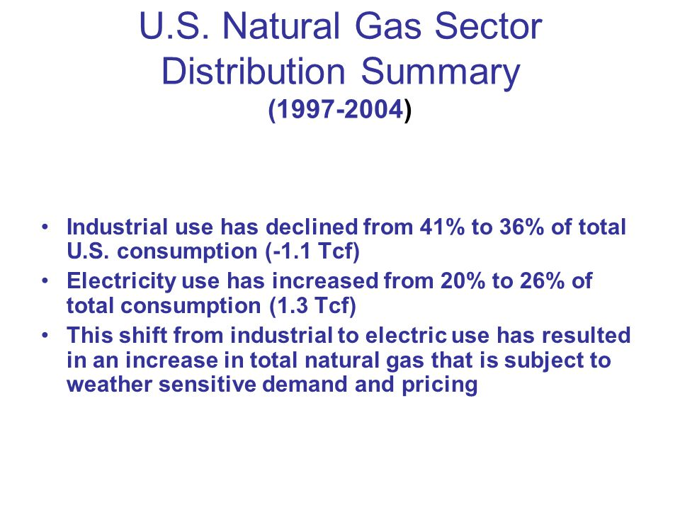 U.S. Natural Gas Sector Distribution Summary (1997-2004) Industrial use has declined from 41% to 36% of total U.S. consumption (-1.1 Tcf) Electricity
