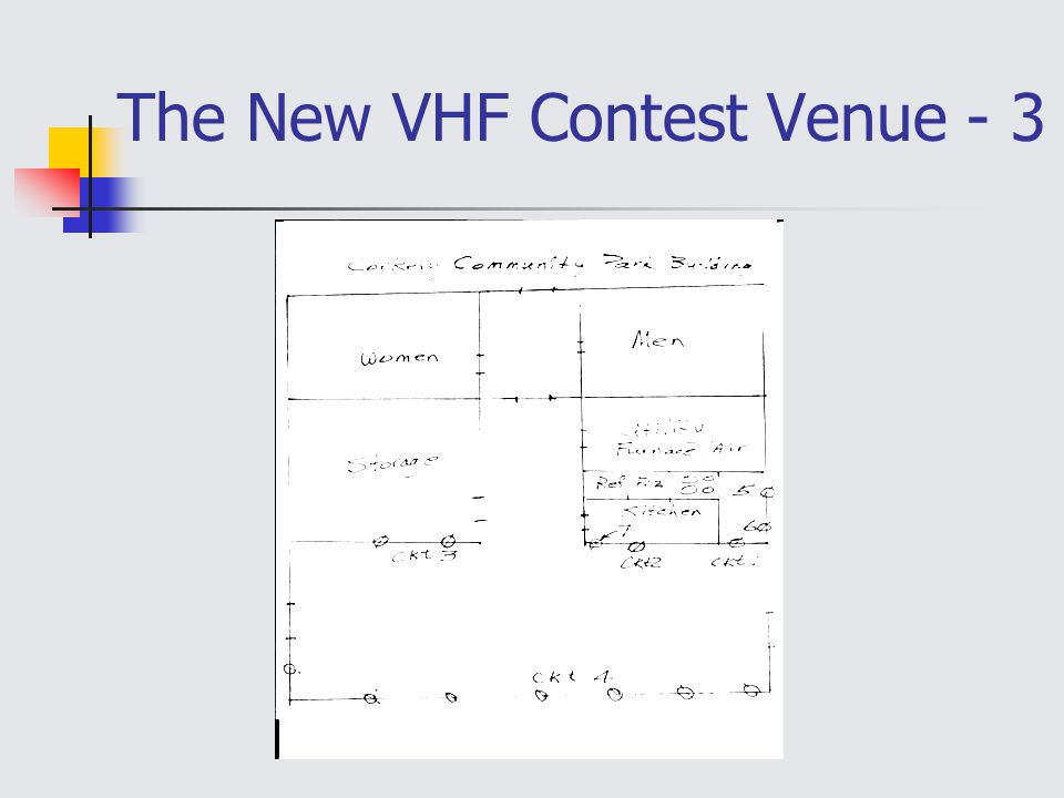 The New VHF Contest Venue - 3