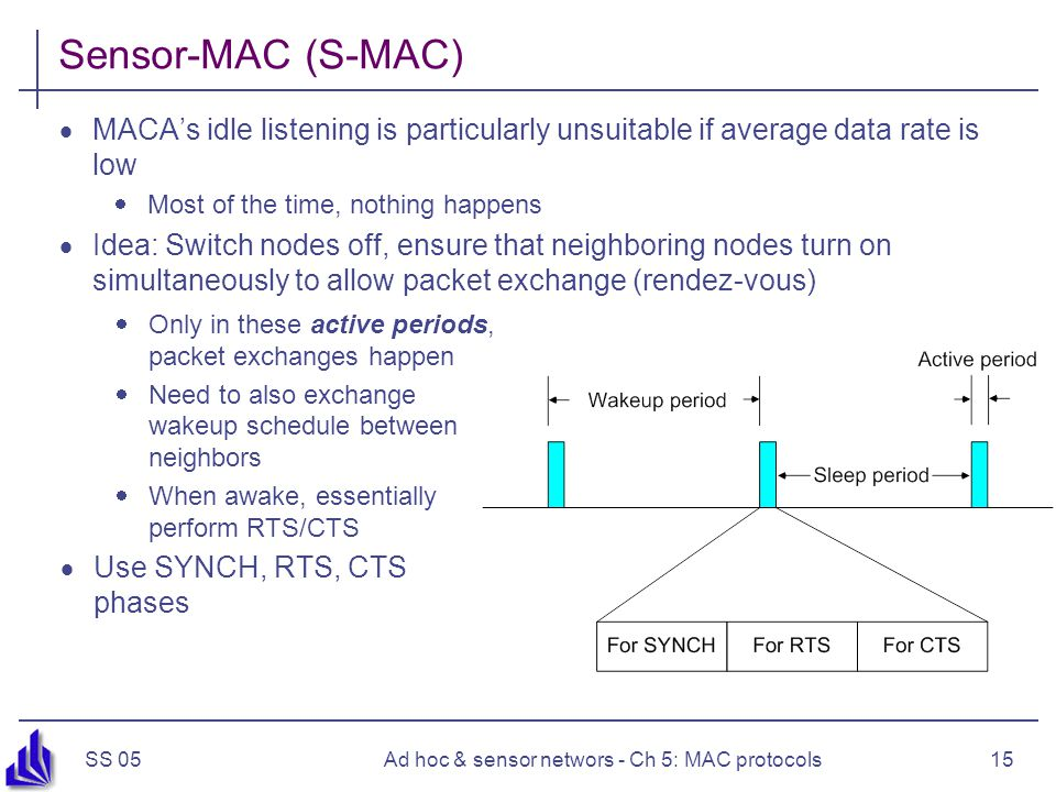 SS 05Ad hoc & sensor networs - Ch 5: MAC protocols15 Sensor-MAC (S-MAC)  MACA's idle listening is particularly unsuitable if average data rate is low  Most of the time, nothing happens  Idea: Switch nodes off, ensure that neighboring nodes turn on simultaneously to allow packet exchange (rendez-vous)  Only in these active periods, packet exchanges happen  Need to also exchange wakeup schedule between neighbors  When awake, essentially perform RTS/CTS  Use SYNCH, RTS, CTS phases