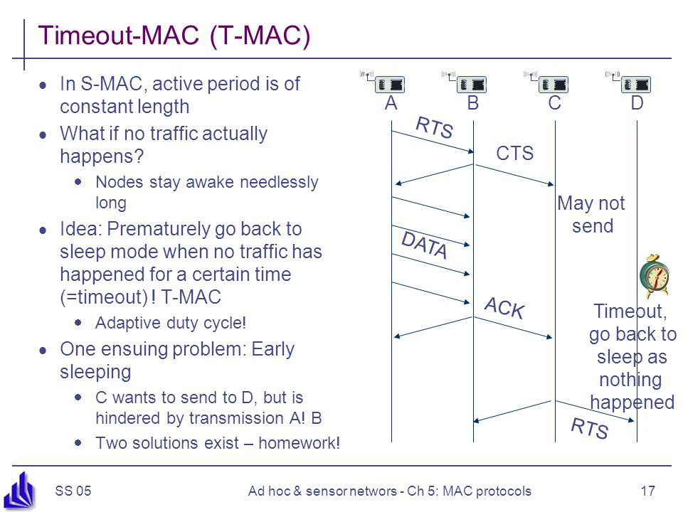 SS 05Ad hoc & sensor networs - Ch 5: MAC protocols17 Timeout-MAC (T-MAC)  In S-MAC, active period is of constant length  What if no traffic actually happens.