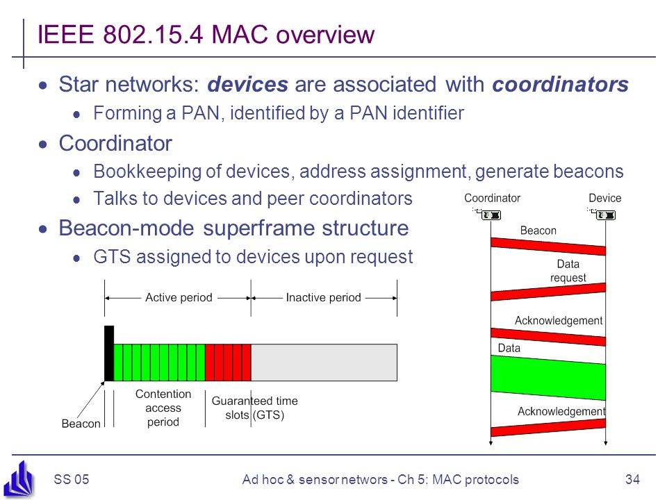 SS 05Ad hoc & sensor networs - Ch 5: MAC protocols34 IEEE 802.15.4 MAC overview  Star networks: devices are associated with coordinators  Forming a PAN, identified by a PAN identifier  Coordinator  Bookkeeping of devices, address assignment, generate beacons  Talks to devices and peer coordinators  Beacon-mode superframe structure  GTS assigned to devices upon request