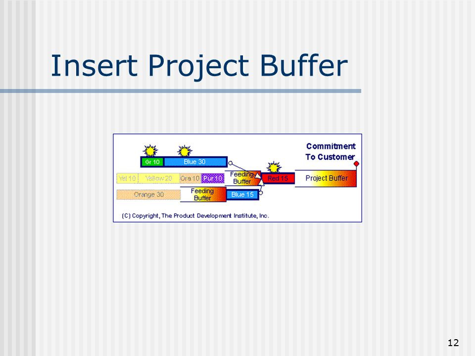 12 Insert Project Buffer