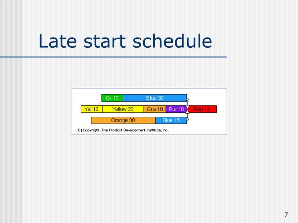7 Late start schedule
