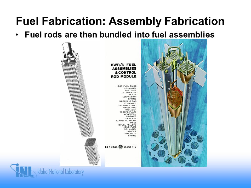 Fuel Fabrication: Assembly Fabrication Fuel rods are then bundled into fuel assemblies