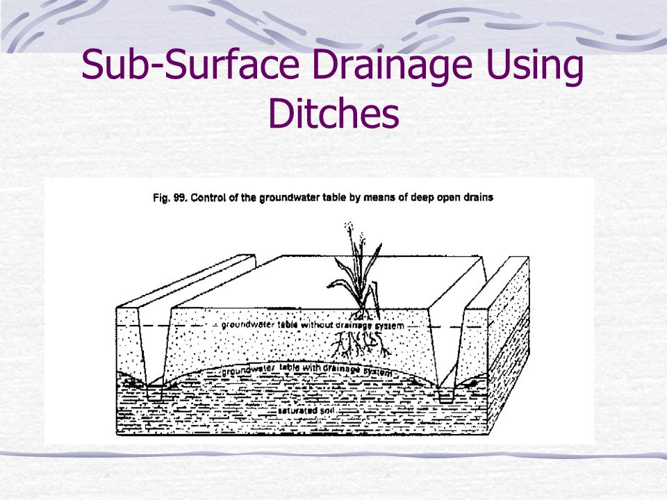 4.3 DESIGN OF SUB-SURFACE DRAINAGE SYSTEMS Sub-surface drainage is the removal of excess groundwater below the soil surface.