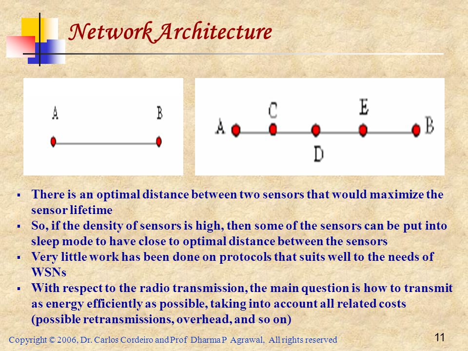 Copyright © 2006, Dr. Carlos Cordeiro and Prof Dharma P Agrawal, All rights reserved 11 Network Architecture  There is an optimal distance between tw