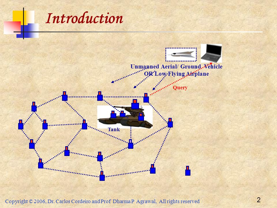 Copyright © 2006, Dr. Carlos Cordeiro and Prof Dharma P Agrawal, All rights reserved 2 Tank Query Introduction Unmanned Aerial/ Ground Vehicle OR Low