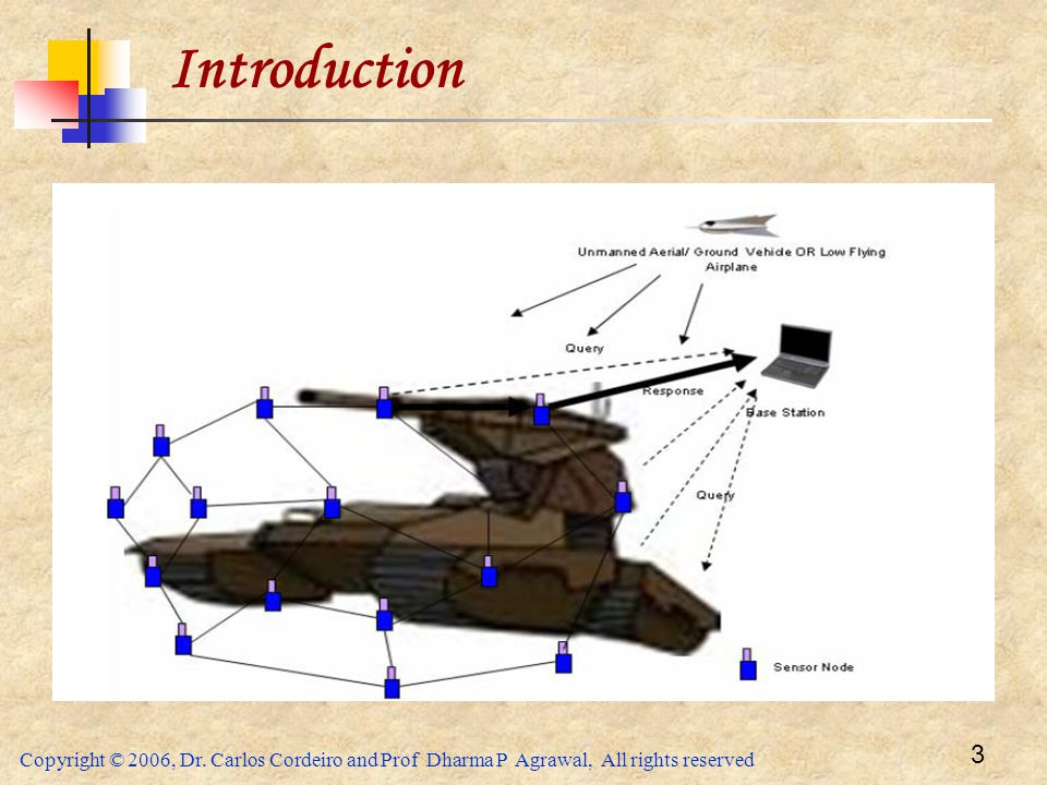 Copyright © 2006, Dr. Carlos Cordeiro and Prof Dharma P Agrawal, All rights reserved 3 Introduction
