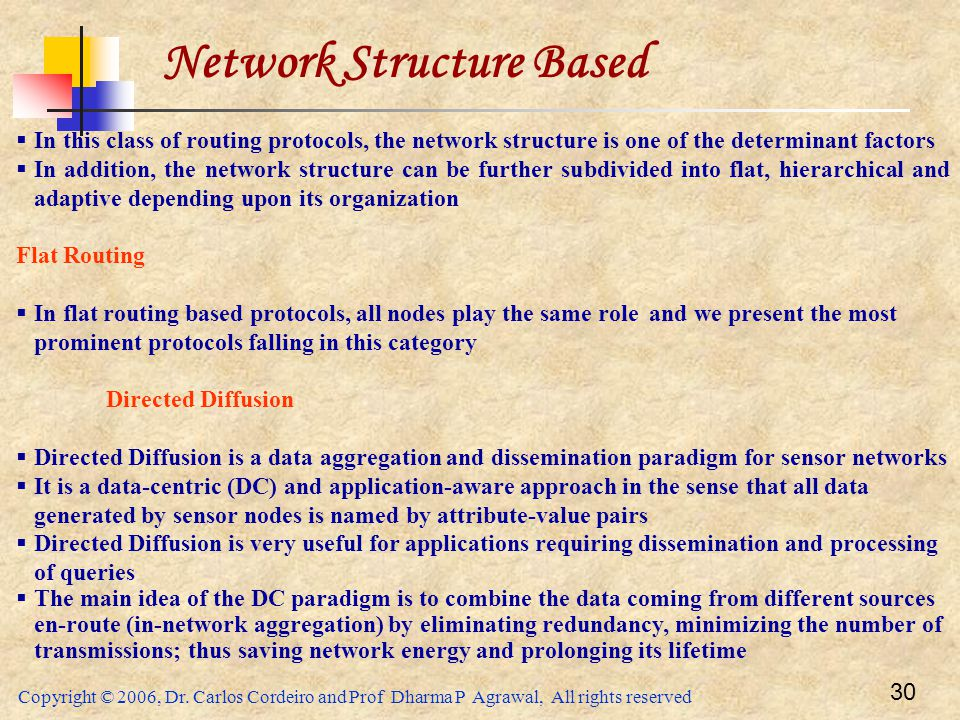 Copyright © 2006, Dr. Carlos Cordeiro and Prof Dharma P Agrawal, All rights reserved 30 Network Structure Based  In this class of routing protocols,
