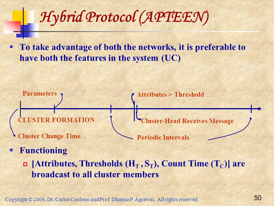 Copyright © 2006, Dr. Carlos Cordeiro and Prof Dharma P Agrawal, All rights reserved 50  To take advantage of both the networks, it is preferable to